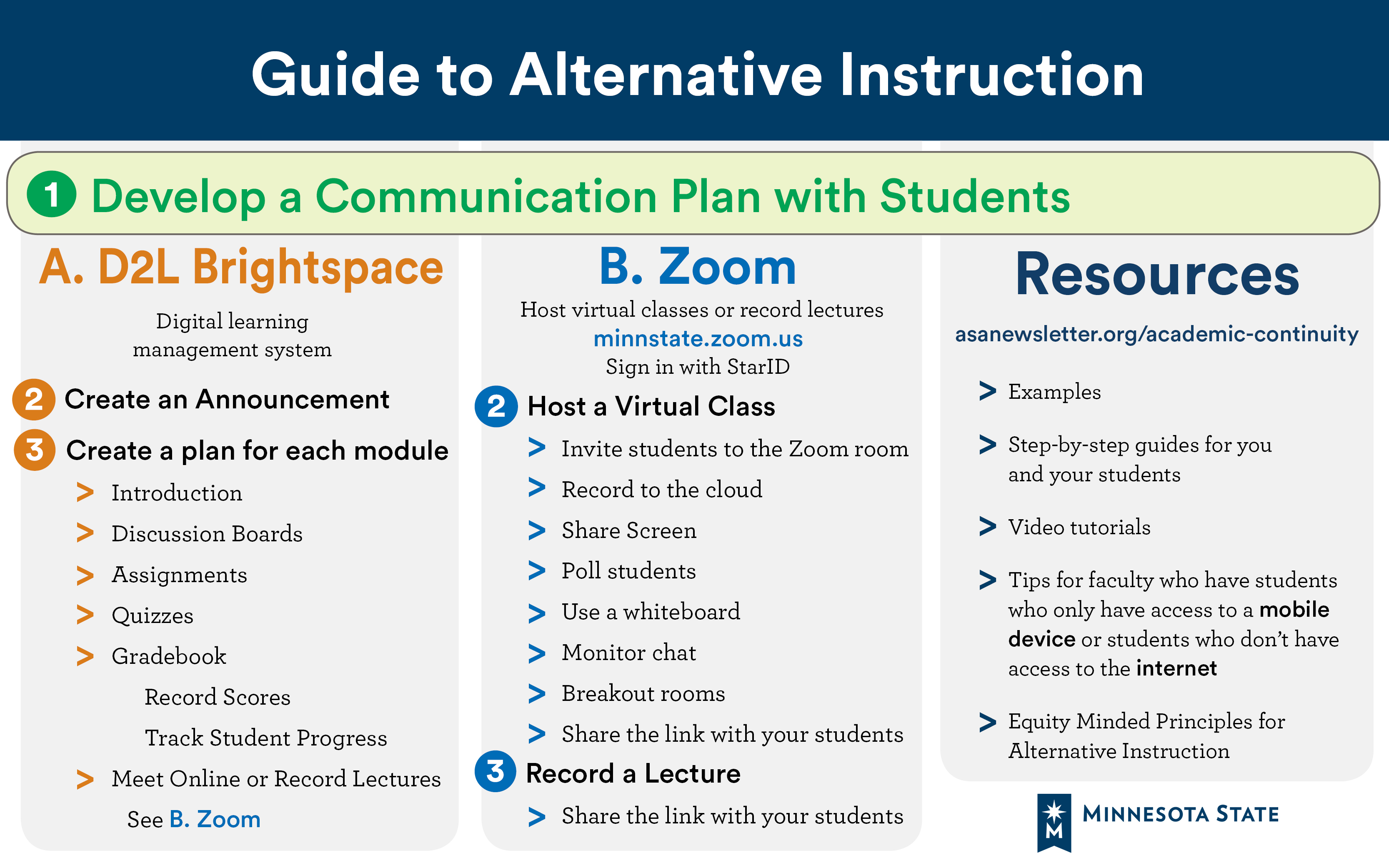 Guide to alternative instruction graphic